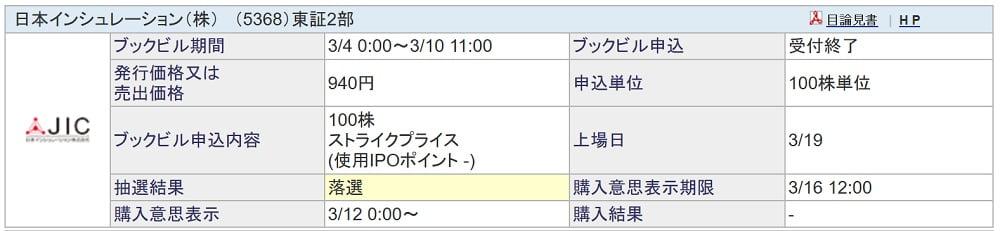 日本インシュレーション(SBI証券)