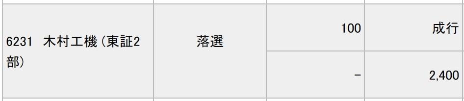 木村工機(みずほ証券)