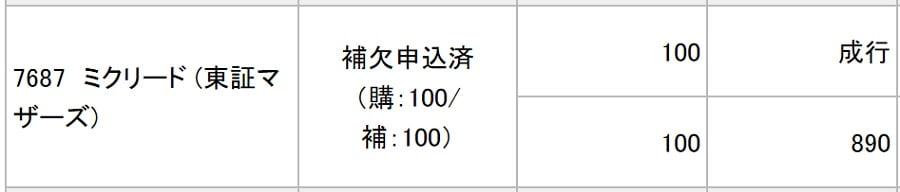 ミクリード(みずほ証券)