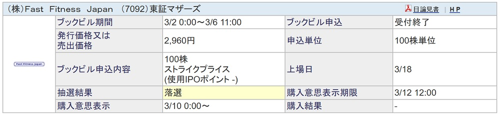 Fast Fitness Japan(SBI証券)