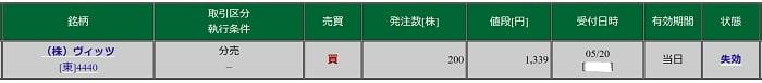 ヴィッツの立会外分売(松井証券)