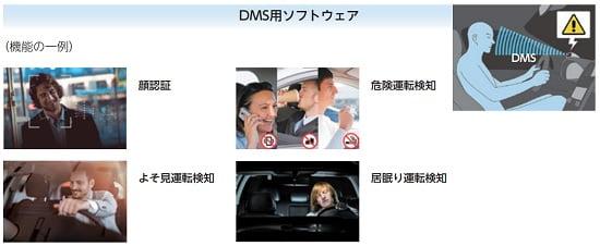 フィーチャのDMS用ソフトウェア
