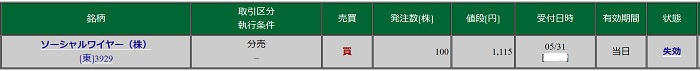 ソーシャルワイヤー(松井証券)