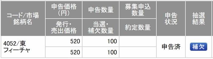 Ipo フィーチャ 【IPO初値予想】フィーチャの幹事配分と評価!初値2倍確定でIPOに再注目か |