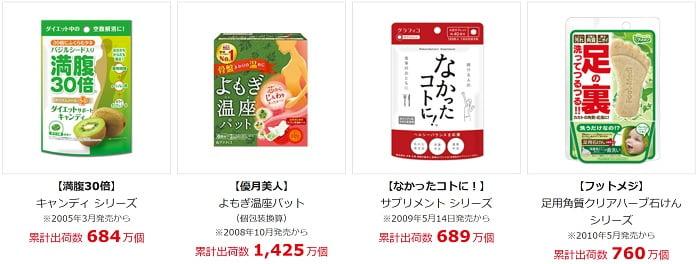 グラフィコのミリオンセラー商品