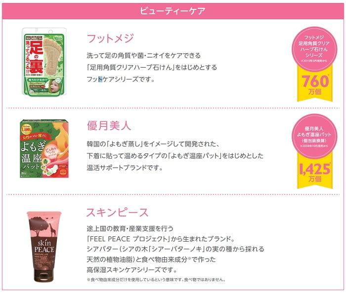 グラフィコの商品