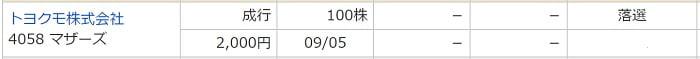 トヨクモ(マネックス証券)