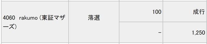 rakumo(みずほ証券)