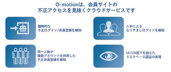 O-motion