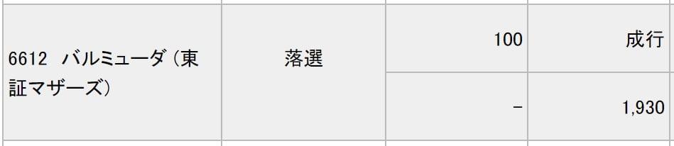 バルミューダ(みずほ証券)