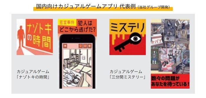 東京通信のゲームアプリ代表例