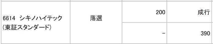 シキノハイテック(みずほ証券)