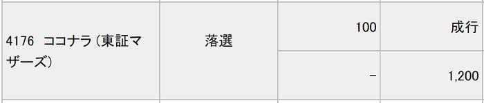 ココナラ(みずほ証券)