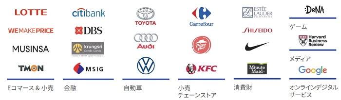 Appier Groupの主な顧客企業