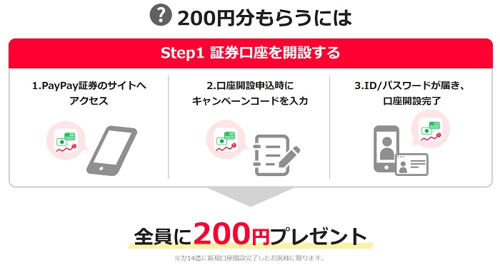 PayPay証券キャンペーン