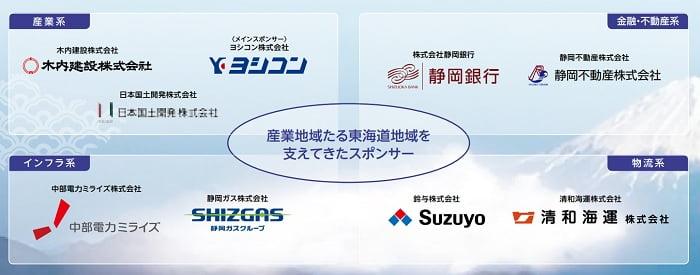 東海道リート投資法人のスポンサー