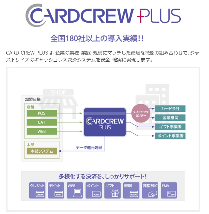 ジィ・シィ企画のCARD CREW PLUS