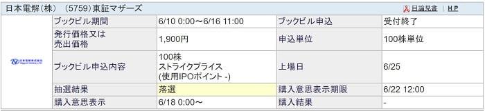 日本電解(SBI証券)