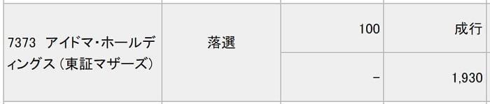 アイドマ・ホールディングス(みずほ証券)