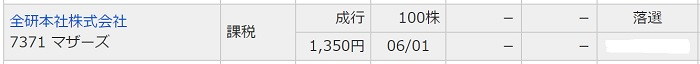 全研本社(マネックス証券)