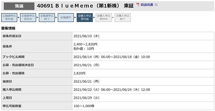 BlueMeme(東海東京証券)