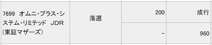 オムニ・プラス・システム・リミテッド(みずほ証券)