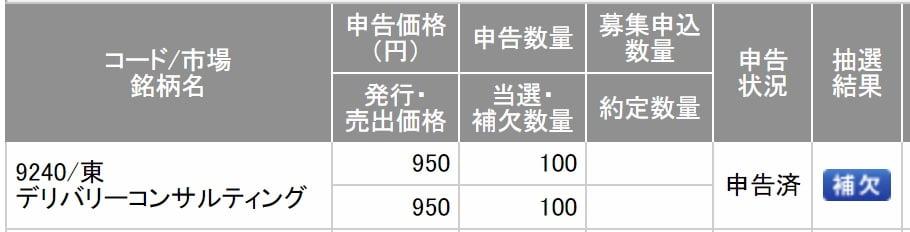 デリバリーコンサルティング(SMBC日興証券)