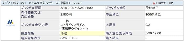 メディア総研(SBI証券)
